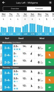 Surf Trip 5 Best Apps